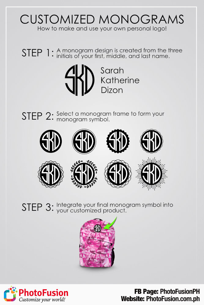 Customized Monograms How To Make And Use Your Own Personal Logo